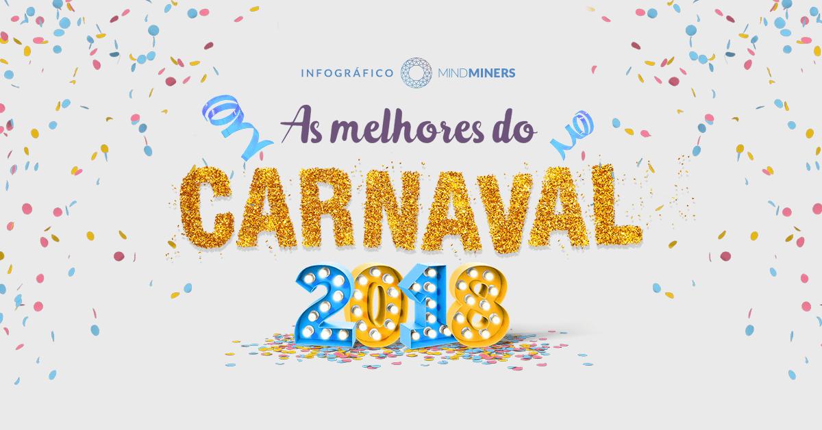 Pesquisa sobre bebidas [Infográfico MindMiners]: As melhores do carnaval 2018
