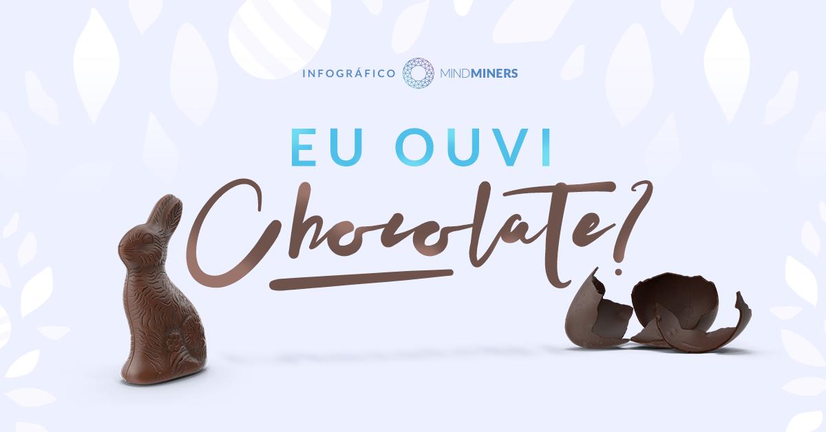 Quais são as marcas de chocolate mais lembradas na Páscoa?