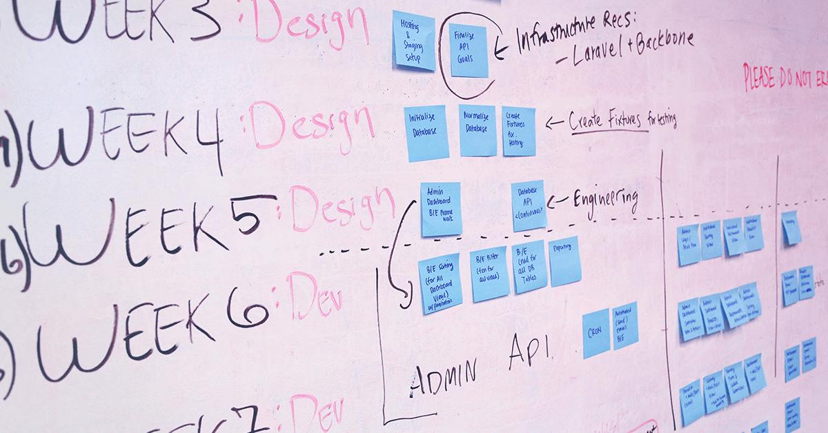 Descubra quais são as etapas do processo de pesquisa de marketing