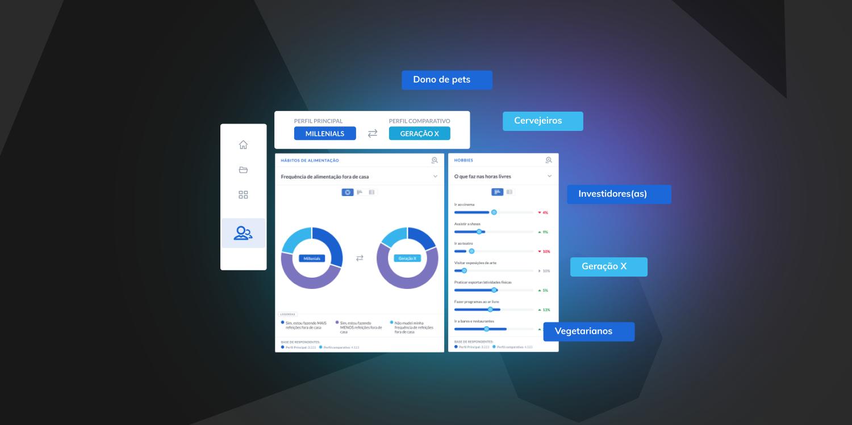 Imagem dos dashboards de clusters da plataforma de Human Analytics da MindMiners